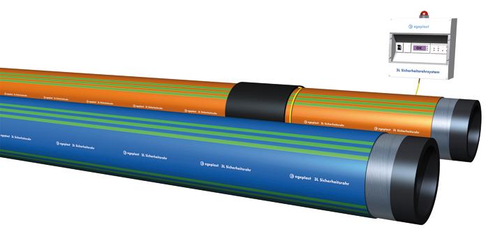Extena 3L Tryckrör polyeten med permanent funktionskontroll online